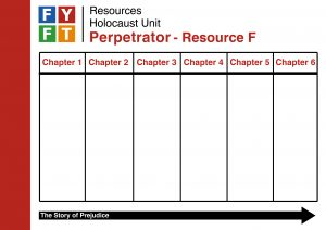 Perpetrator-Resource E